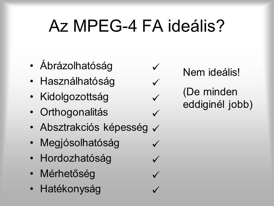 FA megvalósítása Probléma lehet a hatókör definiálása.