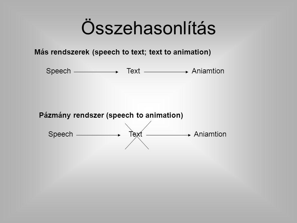 A Pázmány és más speech to animation rendszerek összehasonlítása