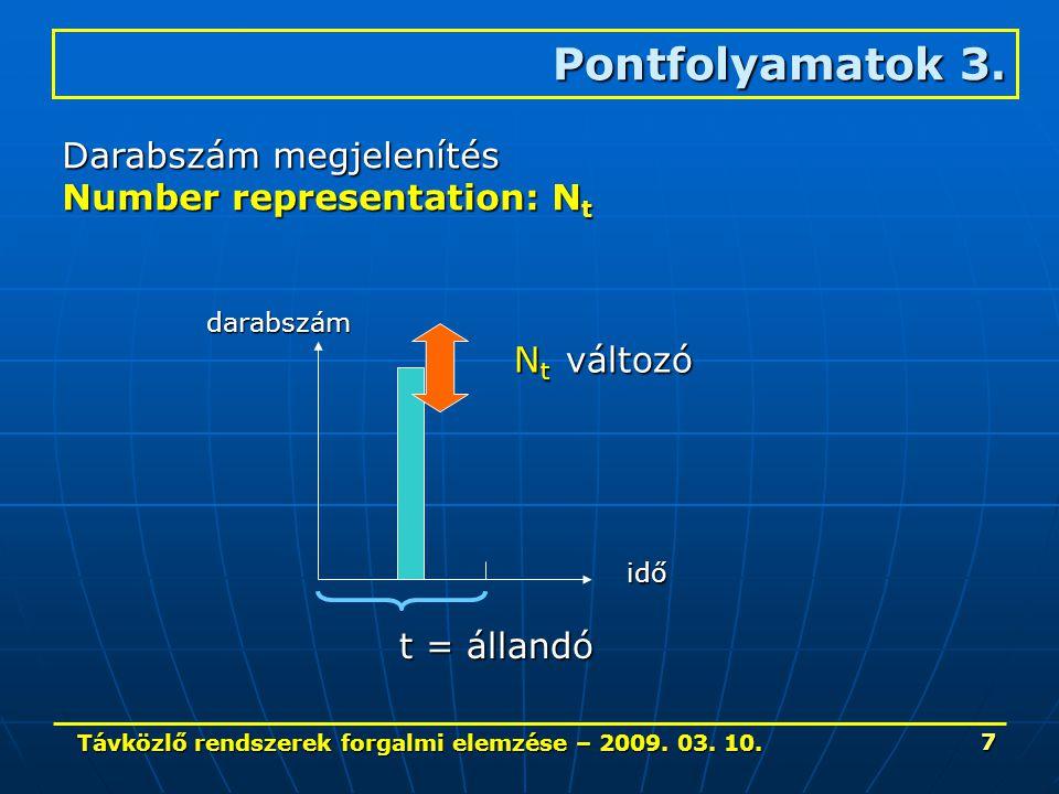 Távközlő rendszerek forgalmi elemzése – 2009. 03.