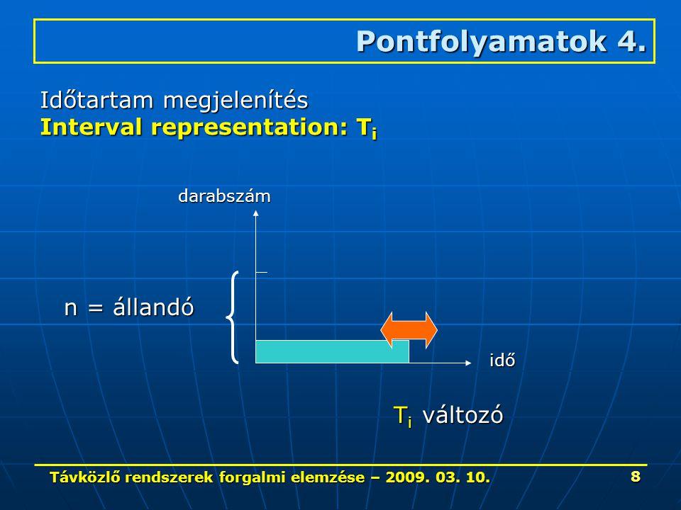 Távközlő rendszerek forgalmi elemzése – 2009.03. 10.