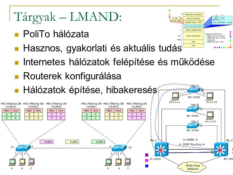 Tárgyak – LMAND: PoliTo hálózata Hasznos, gyakorlati és aktuális tudás Internetes hálózatok felépítése és működése Routerek konfigurálása Hálózatok ép