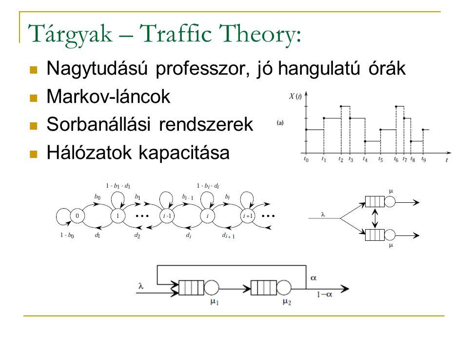 Tárgyak – Traffic Theory: Nagytudású professzor, jó hangulatú órák Markov-láncok Sorbanállási rendszerek Hálózatok kapacitása