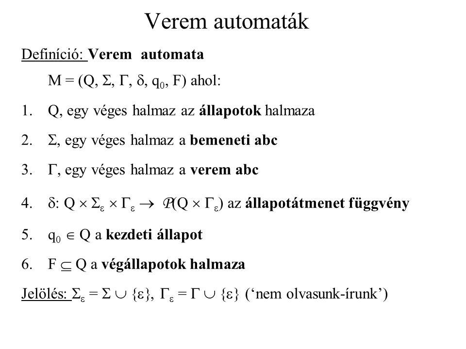 Verem automaták Definíció: Felismert (elfogadott) jelsorozat M = (Q, , , , q 0, F) egy verem automata, w = w 1 w 2...