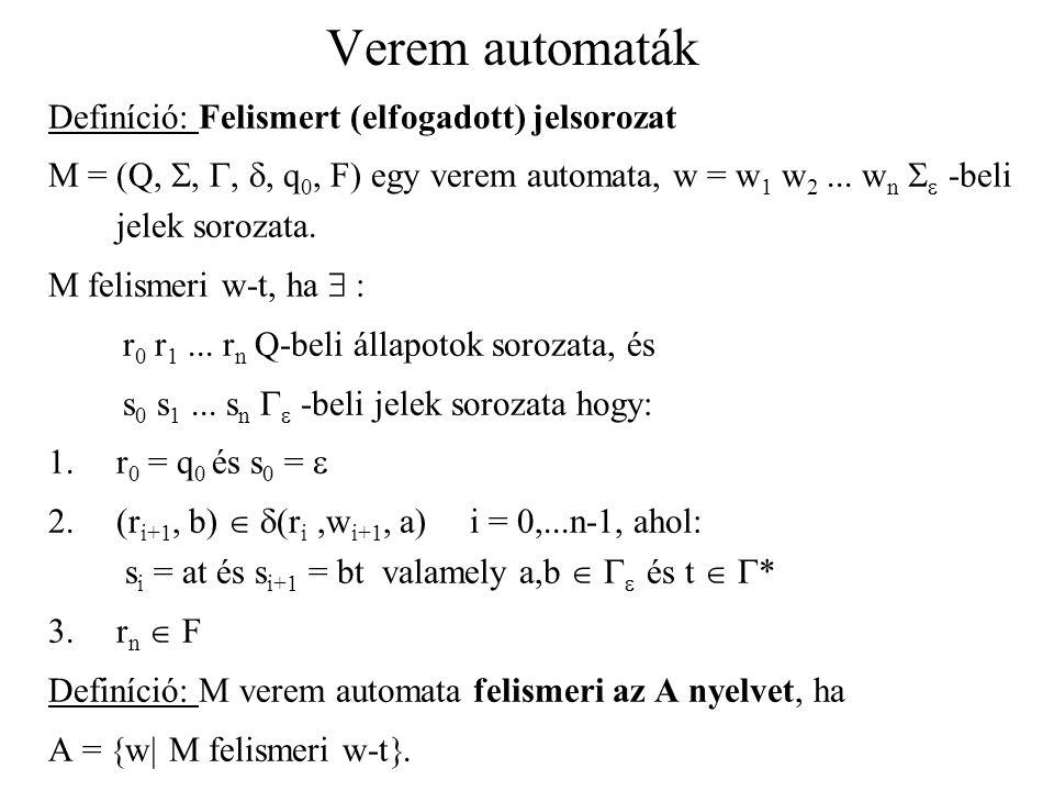 Verem automaták  =  0, 1 ,   =  0, $  q3q3 q1q1   $  q2q2    $  0011010110001  01   0$  0 $  0$  q1q1 ØØØØØØØØ  (q 2, $)  q2q2 ØØ  (q 2, 0)  (q 3,  )  ØØØØØ q3q3 ØØØ ØØØ  (q 4,  )  Ø q4q4 ØØØØØØØØØ q4q4   0  0 n 1 n  0  n 