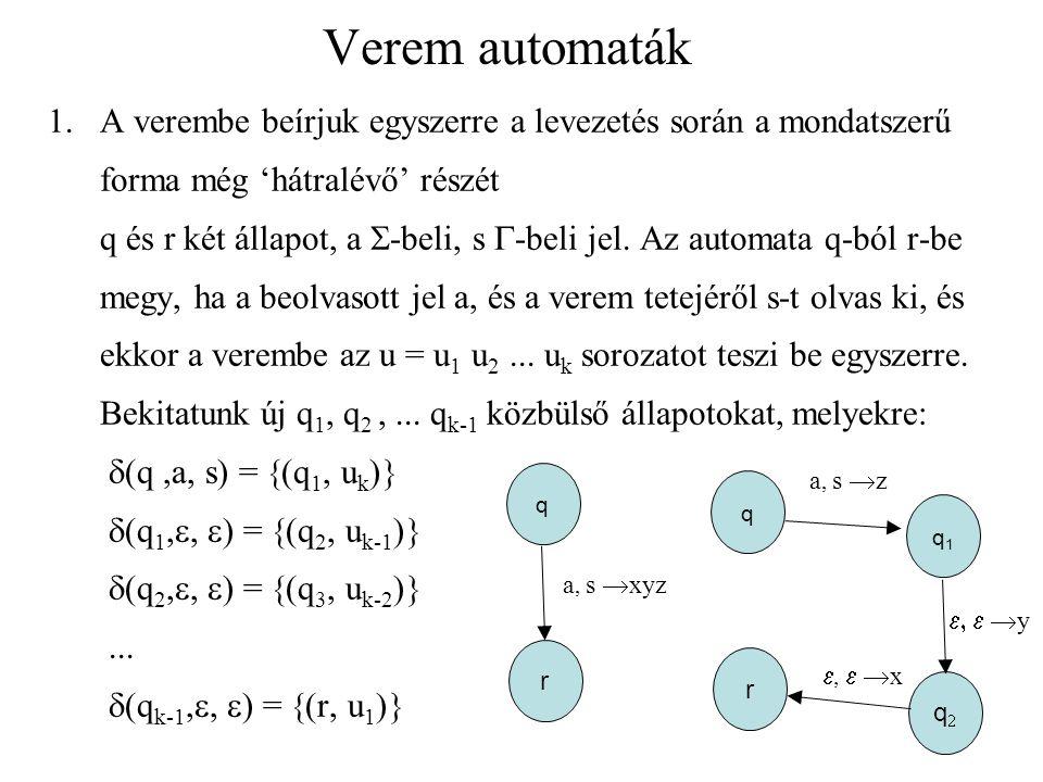 Verem automaták Tehát használhatjuk azt a rövidítést, hogy (r, u)   (q,a, s), ami azt jelenti, hogy a q állapotból az a jel és s verembeli jel olvasására az automata az r állapotba kerül, és az u sorozatot betette a verembe.