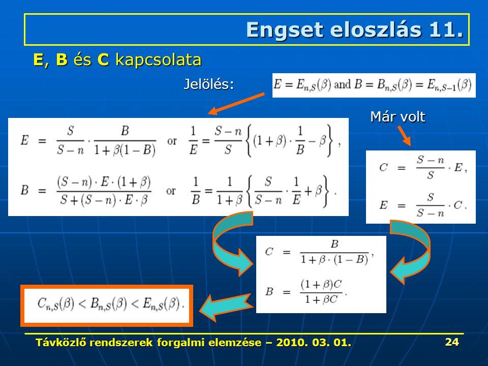Távközlő rendszerek forgalmi elemzése – 2010. 03. 01. 24 Engset eloszlás 11. E, B és C kapcsolata Jelölés: Már volt