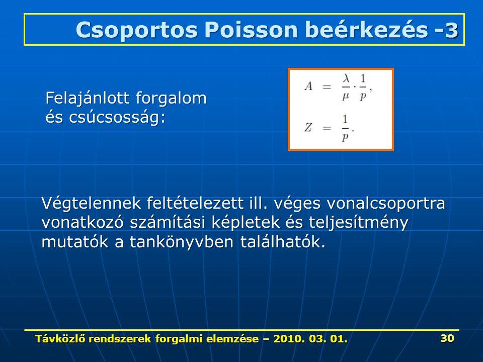 Távközlő rendszerek forgalmi elemzése – 2010. 03. 01. 30 Csoportos Poisson beérkezés - 3 Felajánlott forgalom és csúcsosság: Végtelennek feltételezett