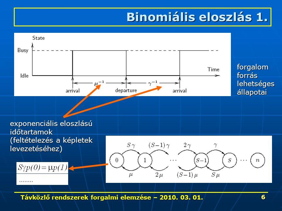 Távközlő rendszerek forgalmi elemzése – 2010. 03. 01. 6 Binomiális eloszlás 1. exponenciális eloszlású időtartamok (feltételezés a képletek levezetésé