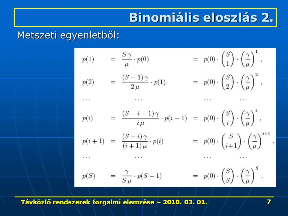 Távközlő rendszerek forgalmi elemzése – 2010. 03. 01. 7 Binomiális eloszlás 2. Metszeti egyenletből: