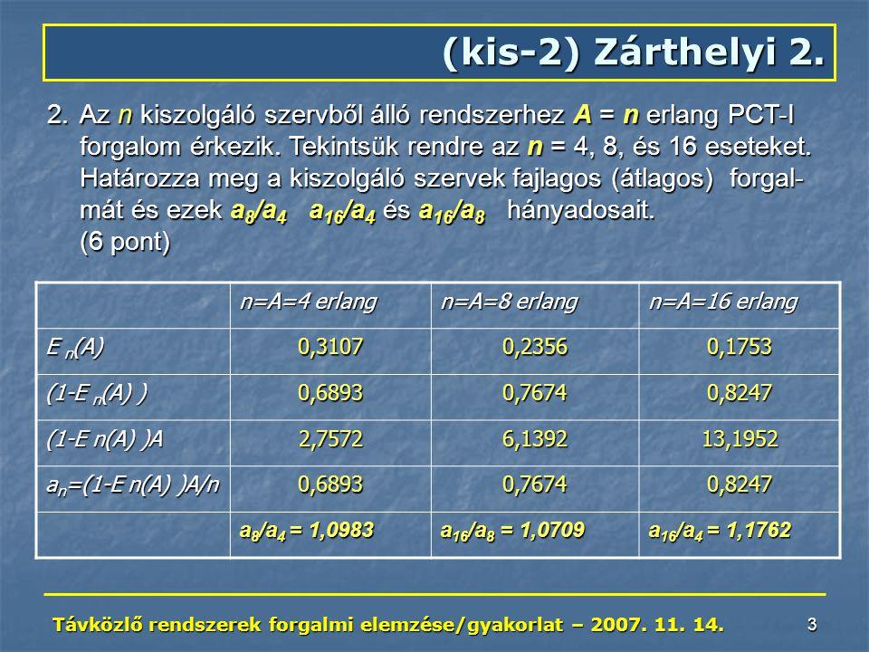 Távközlő rendszerek forgalmi elemzése/gyakorlat – 2007. 11. 14. 3 (kis-2) Zárthelyi 2. 2.Az n kiszolgáló szervből álló rendszerhez A = n erlang PCT-I