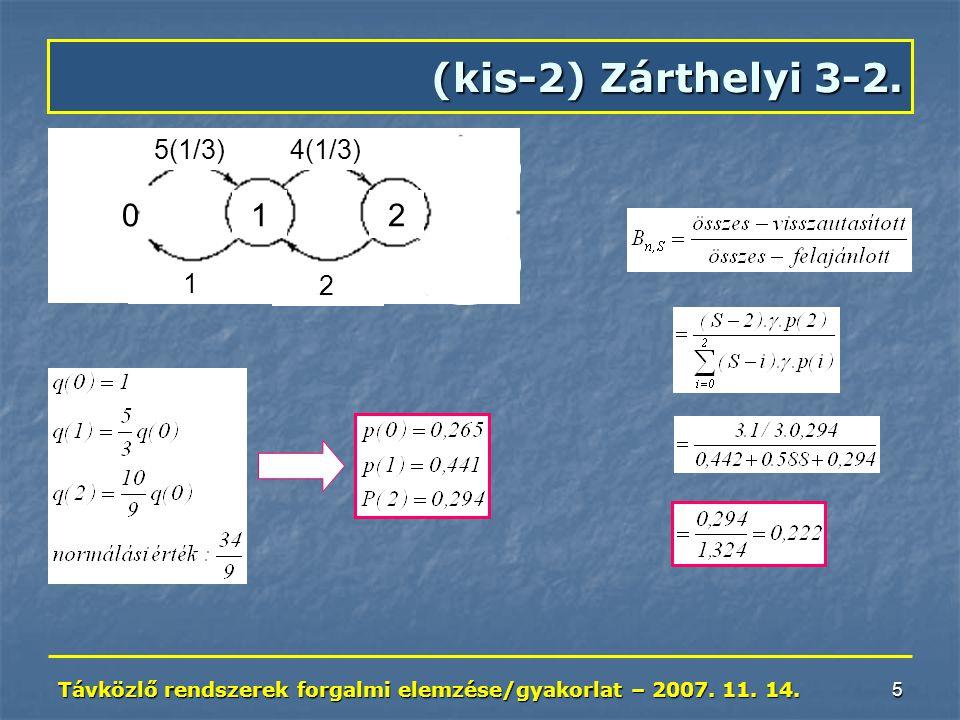 Távközlő rendszerek forgalmi elemzése/gyakorlat – 2007. 11. 14. 5 (kis-2) Zárthelyi 3-2. 0 1 2 1 2 5(1/3)4(1/3)