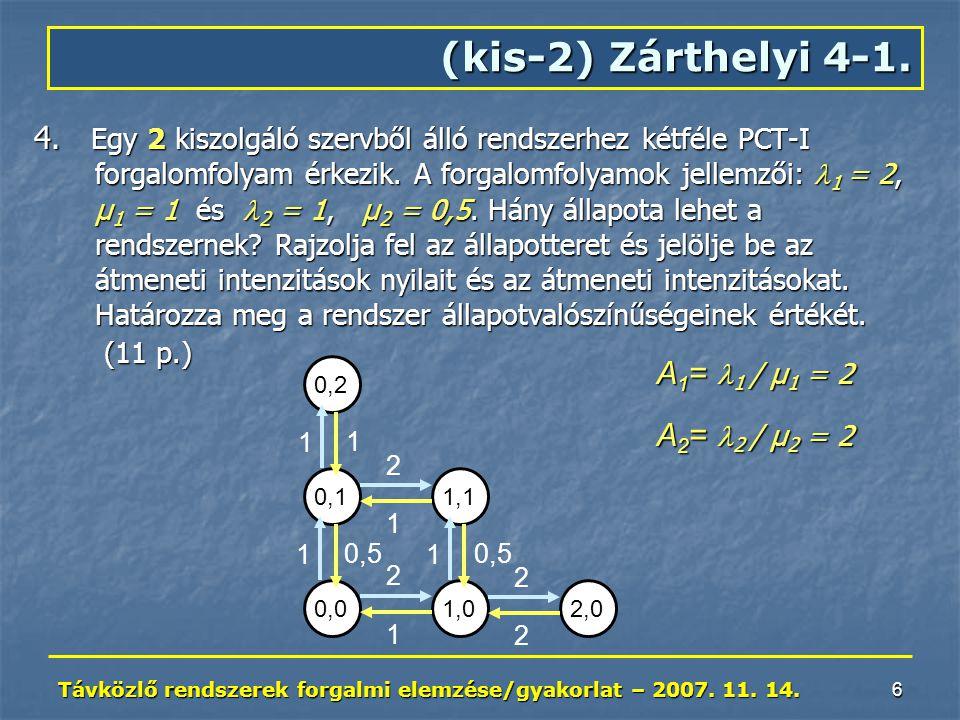 Távközlő rendszerek forgalmi elemzése/gyakorlat – 2007. 11. 14. 6 (kis-2) Zárthelyi 4-1. 4. Egy 2 kiszolgáló szervből álló rendszerhez kétféle PCT-I f