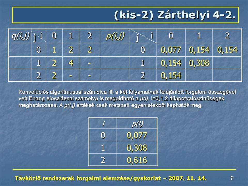 Távközlő rendszerek forgalmi elemzése/gyakorlat – 2007. 11. 14. 7 (kis-2) Zárthelyi 4-2. q(i,j) i012p(i,j) i012 012200,0770,1540,154 124-10,1540,308 2