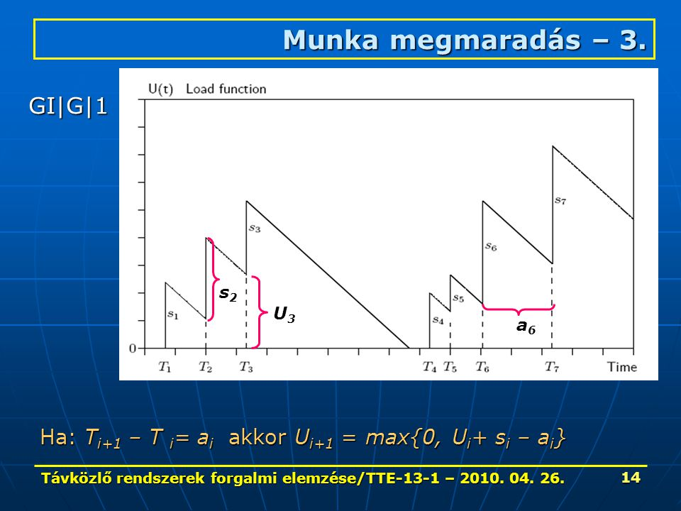 Távközlő rendszerek forgalmi elemzése/TTE-13-1 – 2010.