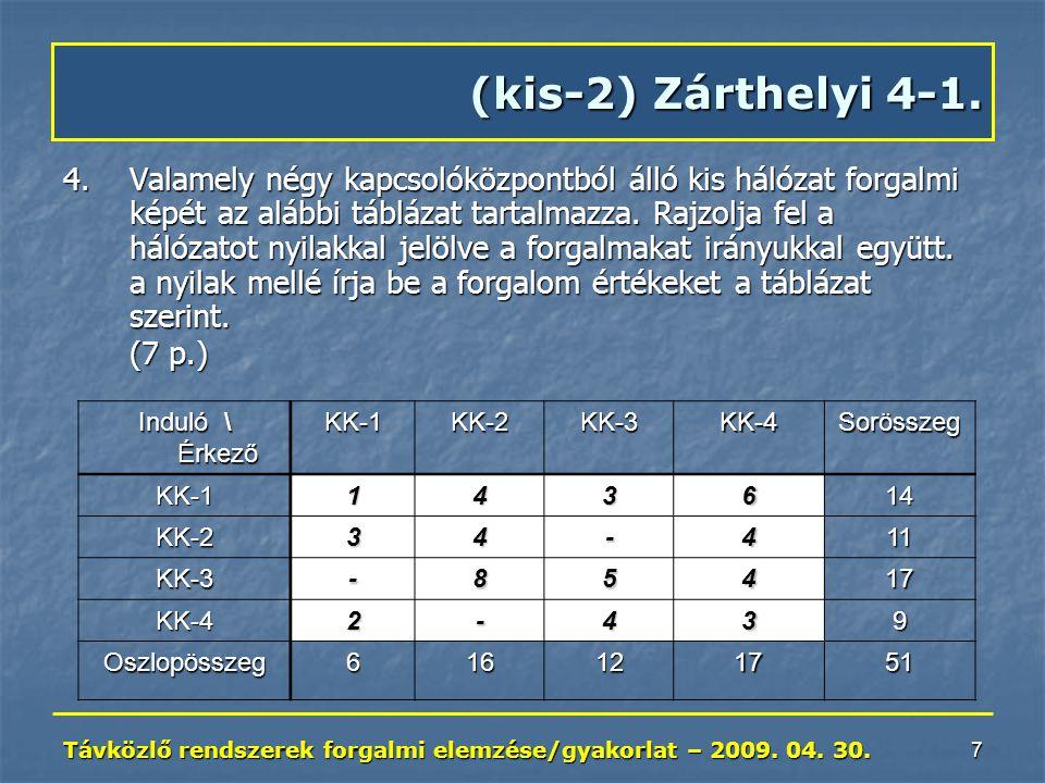 Távközlő rendszerek forgalmi elemzése/gyakorlat – 2009. 04. 30. 7 (kis-2) Zárthelyi 4-1. 4.Valamely négy kapcsolóközpontból álló kis hálózat forgalmi