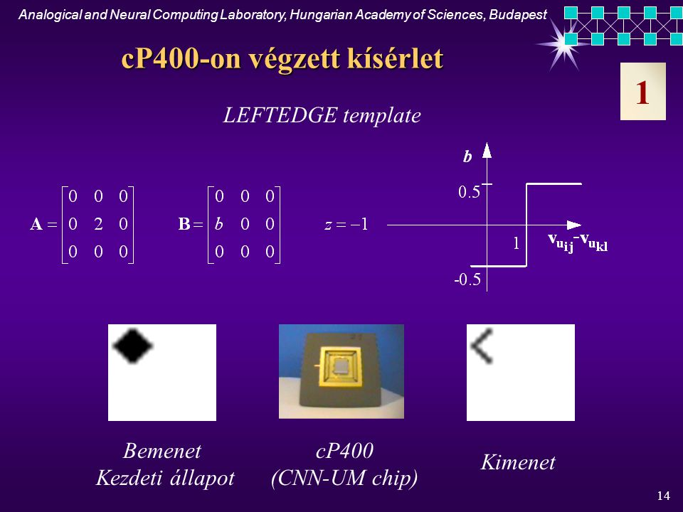 Analogical and Neural Computing Laboratory, Hungarian Academy of Sciences, Budapest 13 CONTOUR1 Módosított template (B=0): Kezdeti állapot Kiszámított Bias Kimenet Kísérleti (szimulációs) eredmények 1 b