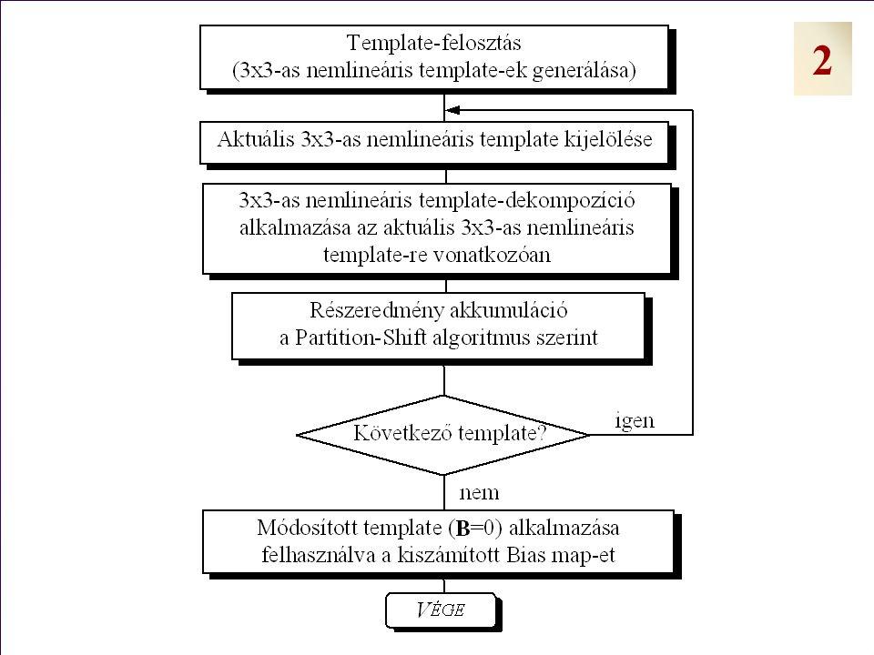 Analogical and Neural Computing Laboratory, Hungarian Academy of Sciences, Budapest 17 u Problémák: u nemlinearitás u nagyméretűség u Megoldás: u Partition-Shift algoritmus (K.