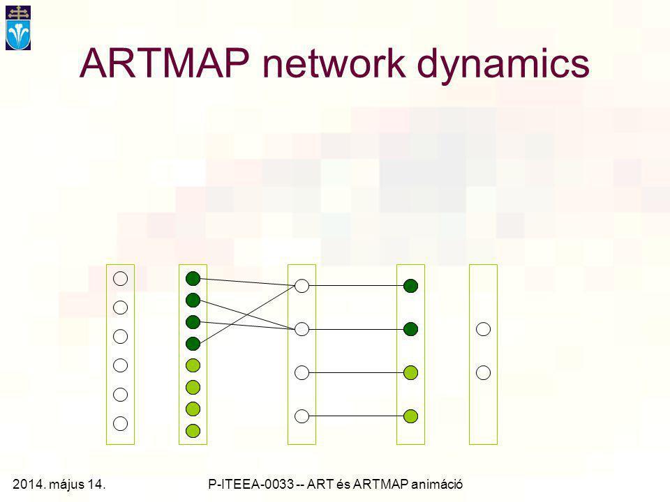 P-ITEEA-0033 -- ART és ARTMAP animáció ARTMAP network dynamics 1.