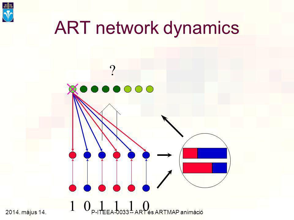 P-ITEEA-0033 -- ART és ARTMAP animáció ART network dynamics 1 0 1 1 1 0 ? 2014. május 14.