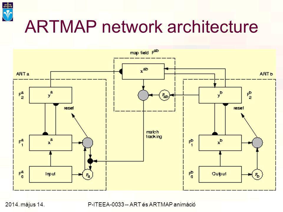 P-ITEEA-0033 -- ART és ARTMAP animáció ARTMAP network architecture 2014. május 14.
