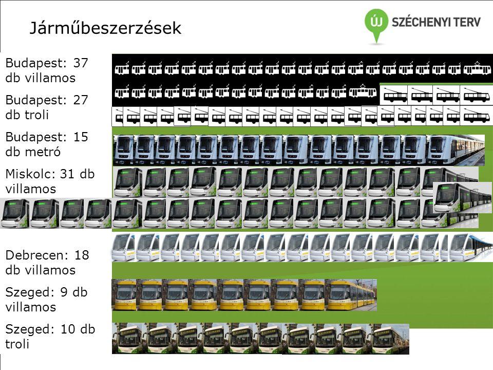 Budapest: 37 db villamos Budapest: 27 db troli Budapest: 15 db metró Miskolc: 31 db villamos Debrecen: 18 db villamos Szeged: 9 db villamos Szeged: 10