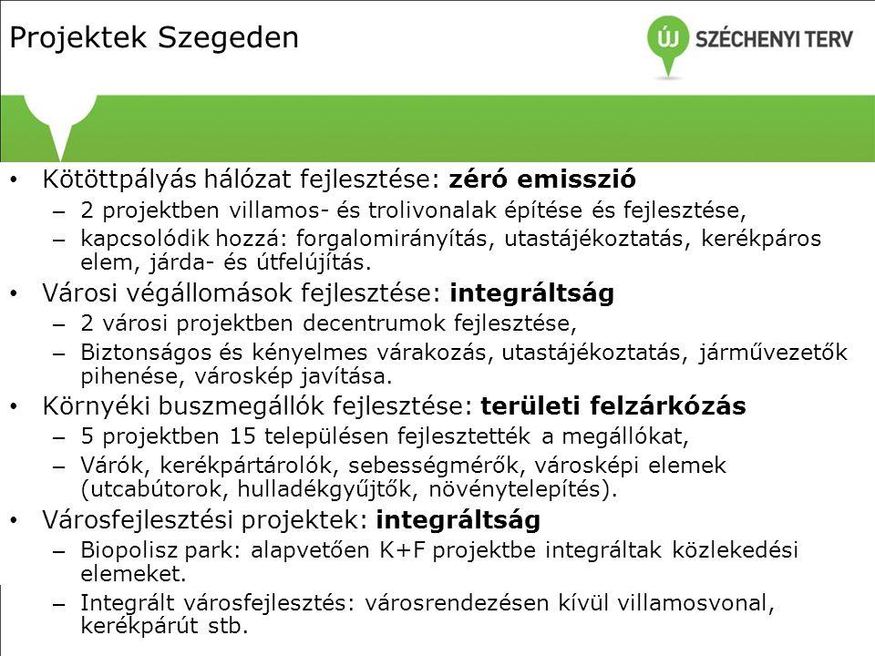 Projektek Szegeden Kötöttpályás hálózat fejlesztése: zéró emisszió – 2 projektben villamos- és trolivonalak építése és fejlesztése, – kapcsolódik hozz