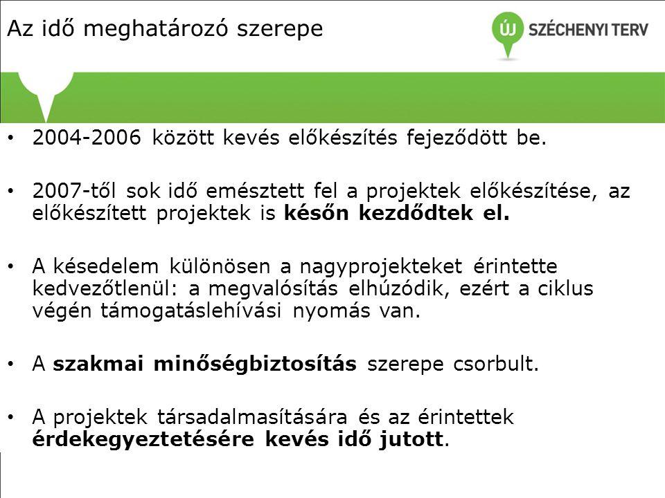 Köszönöm a figyelmet! Zábrádi Zsolt Terra Studio Kft.