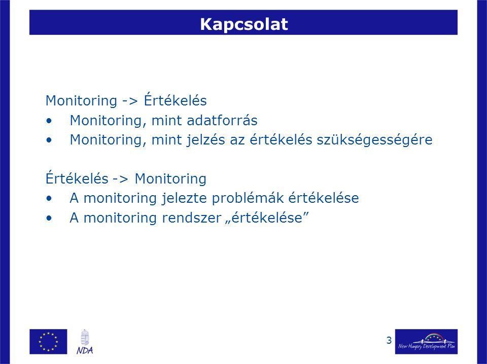"""3 Kapcsolat Monitoring -> Értékelés Monitoring, mint adatforrás Monitoring, mint jelzés az értékelés szükségességére Értékelés -> Monitoring A monitoring jelezte problémák értékelése A monitoring rendszer """"értékelése"""