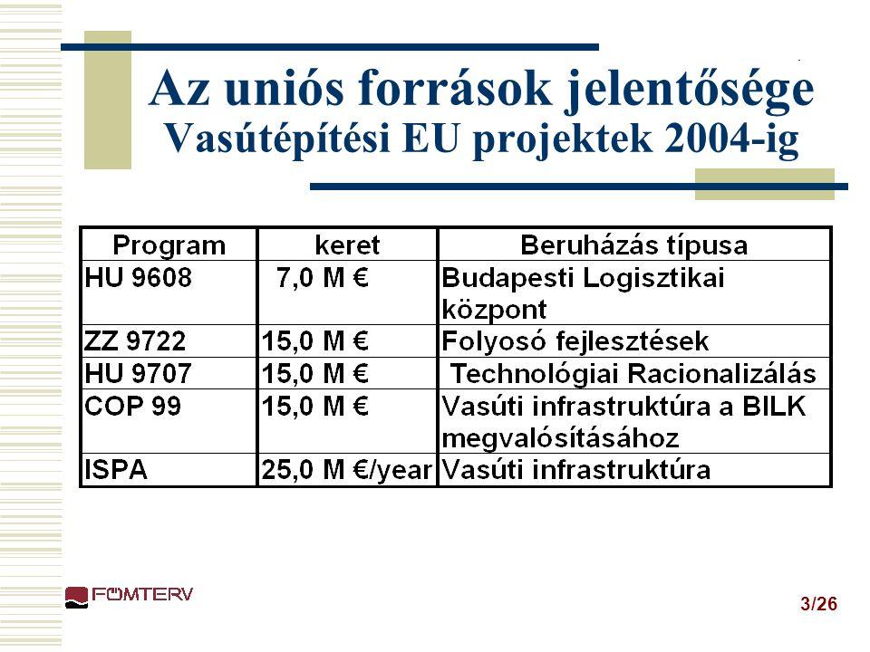 3/26 Az uniós források jelentősége Vasútépítési EU projektek 2004-ig