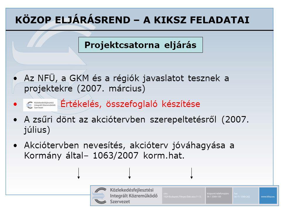 KÖZOP ELJÁRÁSREND – A KIKSZ FELADATAI Az NFÜ, a GKM és a régiók javaslatot tesznek a projektekre (2007.