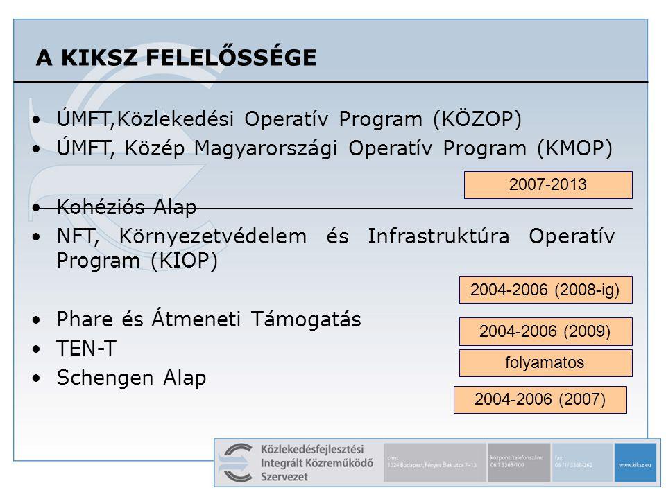 A KIKSZ FELELŐSSÉGE ÚMFT,Közlekedési Operatív Program (KÖZOP) ÚMFT, Közép Magyarországi Operatív Program (KMOP) Kohéziós Alap NFT, Környezetvédelem és Infrastruktúra Operatív Program (KIOP) Phare és Átmeneti Támogatás TEN-T Schengen Alap 2004-2006 (2008-ig) 2007-2013 2004-2006 (2009) 2004-2006 (2007) folyamatos