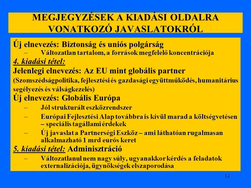 12 MEGJEGYZÉSEK A KIADÁSI OLDALRA VONATKOZÓ JAVASLATOKRÓL Új elnevezés: Biztonság és uniós polgárság –Változatlan tartalom, a források megfelelő konce