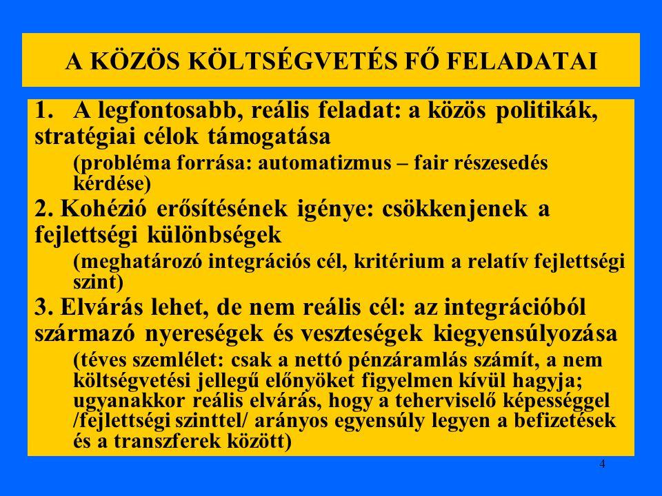 5 KÖLTSÉGVETÉSI FUNKCIÓK ÉS AZ UNIÓS SZINT 1.Allokáció (a piac kudarca miatt) 2.Disztribúció (az elért jólét elosztására) 3.Stabilizáció (fiskális és monetáris politikai eszközök az egyensúlytalanságok kijavítására) 4.Szabályozó szerep (csekély költségvetési vonzat) Az EU-költségvetés funkciója : - elsősorban allokáció + disztribúció (az agrárkiadások és a regionális politika túlsúlya miatt) - az újraelosztási politika legtöbb területe érintetlen marad (pl.: jóléti transzferek, munkanélküli segélyek, egészségügyi biztosítás, védelem) - gazdasági stabilizáló szerep a monetáris politika kivételével a tagállamok kezében (de Európai Pénzügyi Stabilitási Eszköz külön 1000 mrd eurós kerettel.