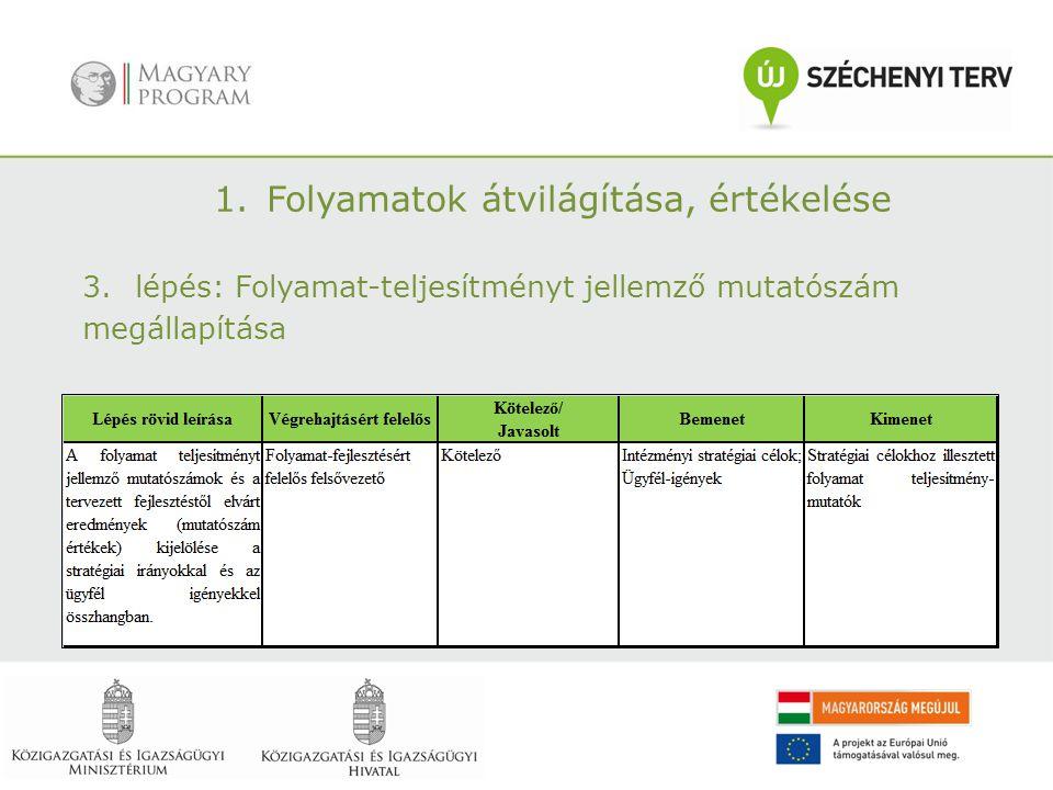 1.Folyamatok átvilágítása, értékelése 3.lépés: Folyamat-teljesítményt jellemző mutatószám megállapítása