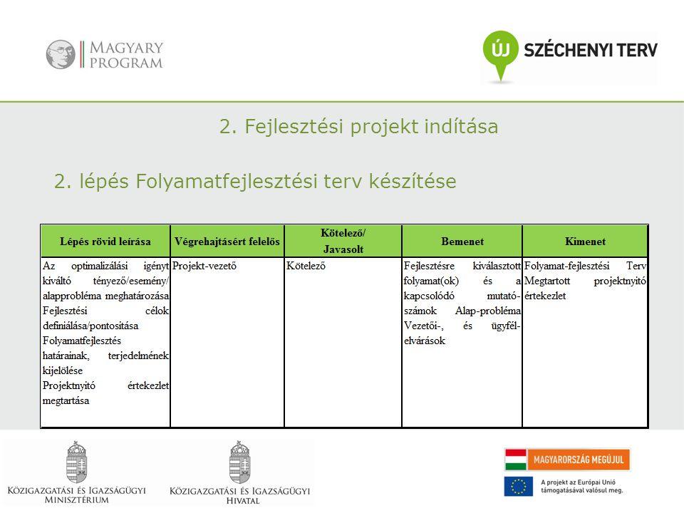 2. Fejlesztési projekt indítása 2. lépés Folyamatfejlesztési terv készítése