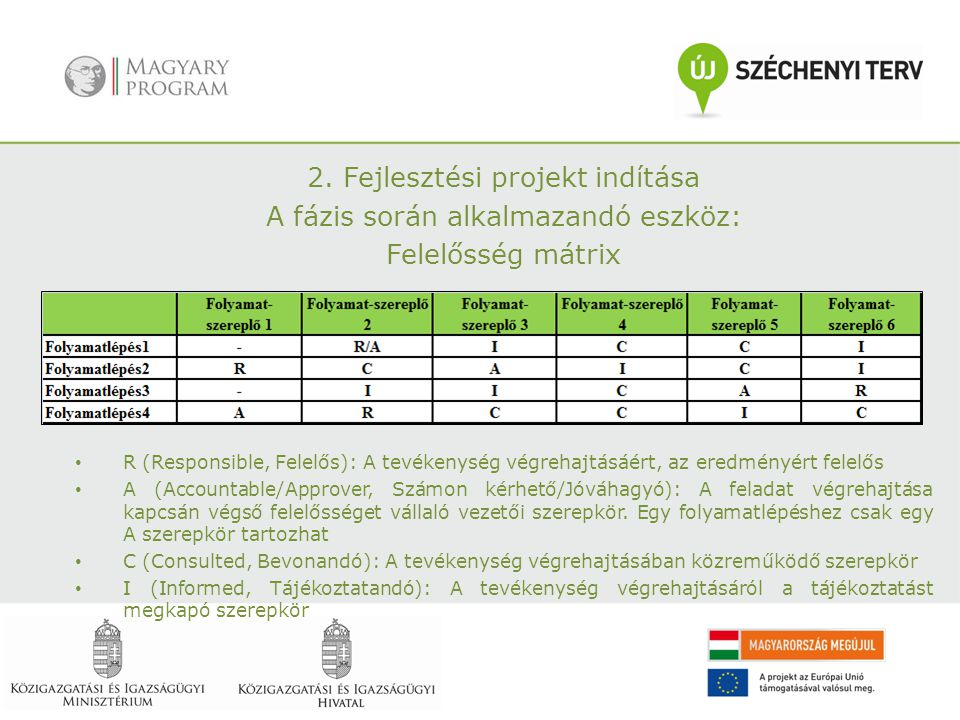 2. Fejlesztési projekt indítása A fázis során alkalmazandó eszköz: Felelősség mátrix R (Responsible, Felelős): A tevékenység végrehajtásáért, az eredm