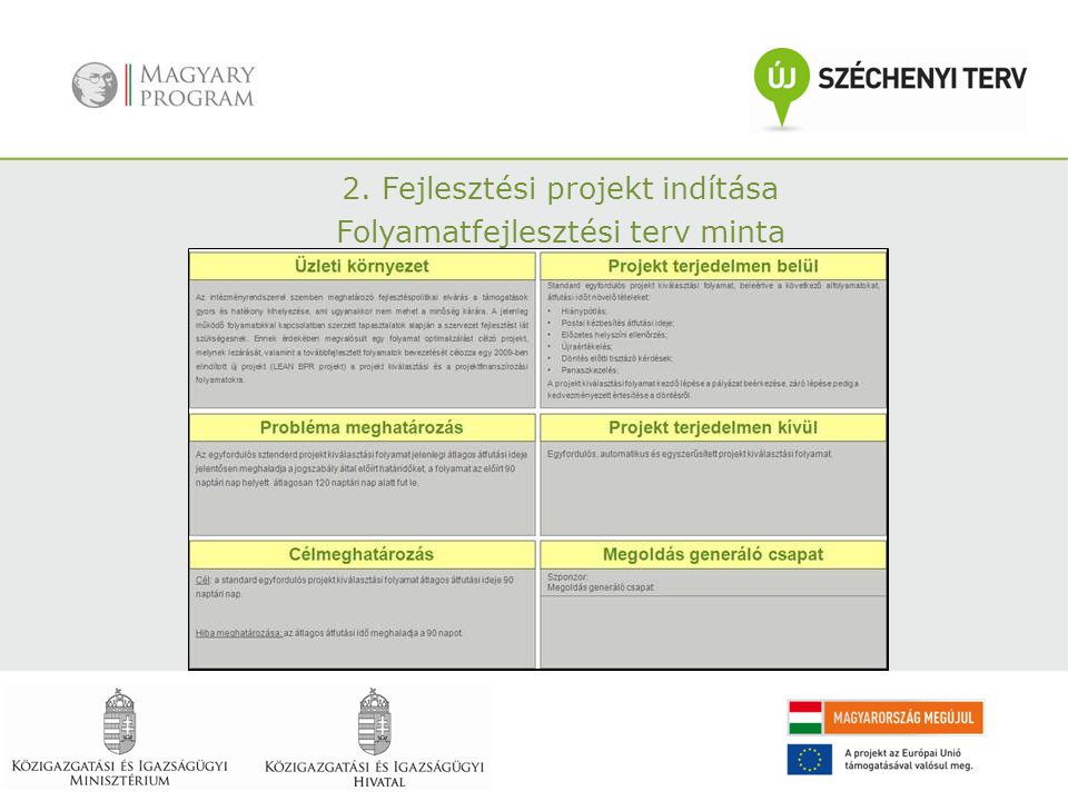 2. Fejlesztési projekt indítása Folyamatfejlesztési terv minta
