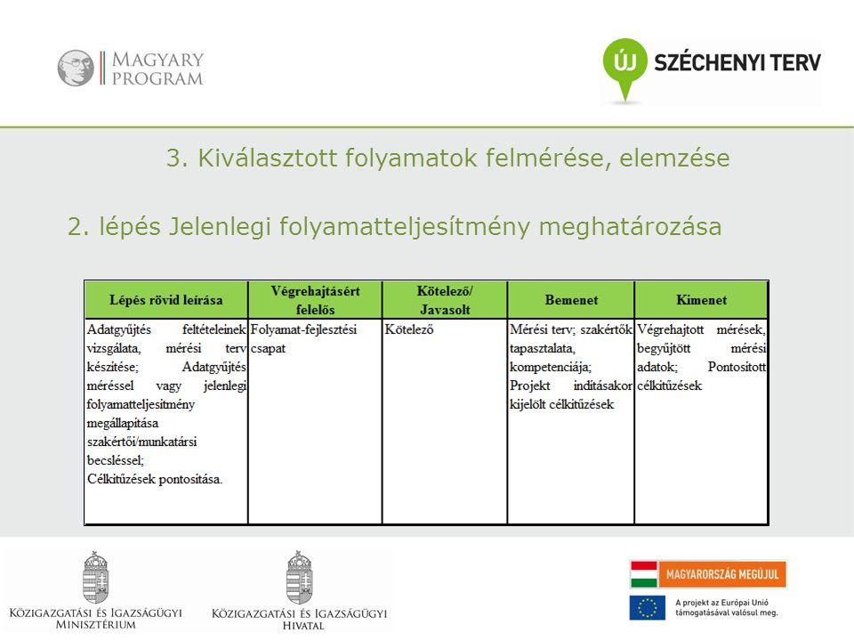 3.Kiválasztott folyamatok felmérése, elemzése 2.