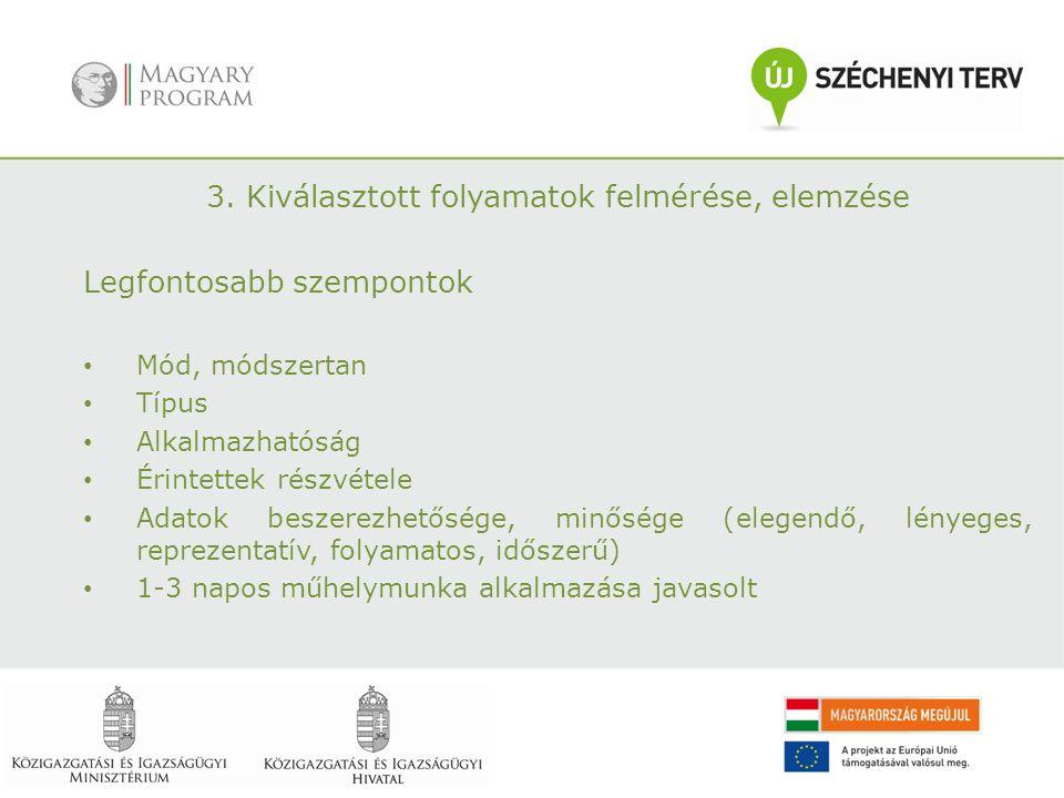 3. Kiválasztott folyamatok felmérése, elemzése Legfontosabb szempontok Mód, módszertan Típus Alkalmazhatóság Érintettek részvétele Adatok beszerezhető
