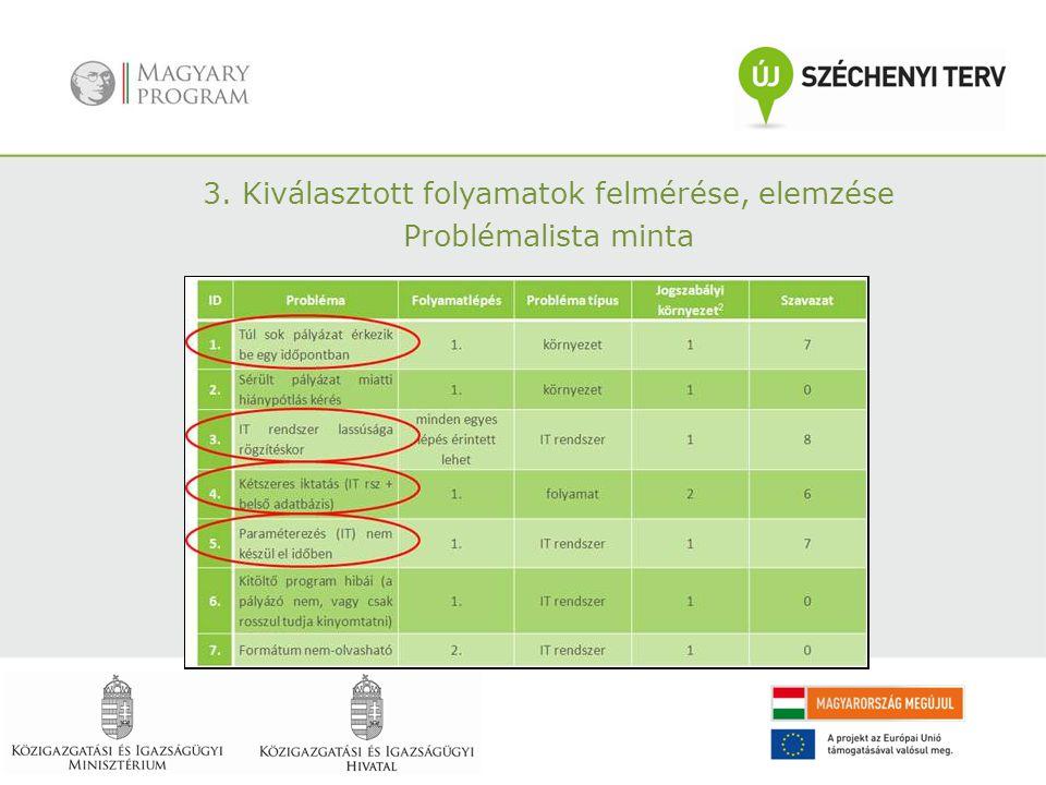 3. Kiválasztott folyamatok felmérése, elemzése Problémalista minta