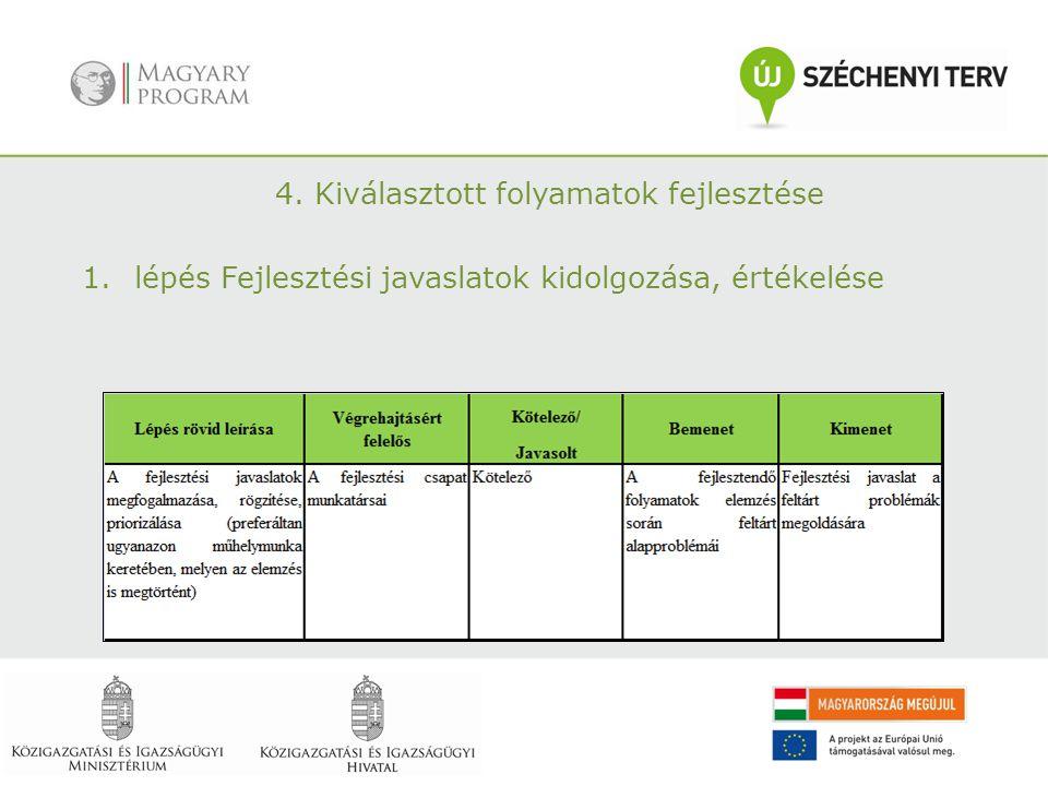 4. Kiválasztott folyamatok fejlesztése 1.lépés Fejlesztési javaslatok kidolgozása, értékelése
