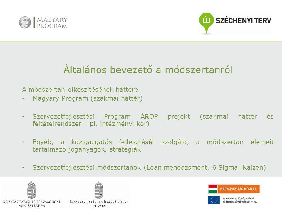 Általános bevezető a módszertanról A módszertan elkészítésének háttere Magyary Program (szakmai háttér) Szervezetfejlesztési Program ÁROP projekt (szakmai háttér és feltételrendszer – pl.