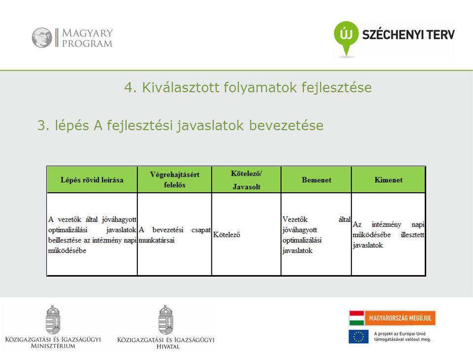 4. Kiválasztott folyamatok fejlesztése 3. lépés A fejlesztési javaslatok bevezetése