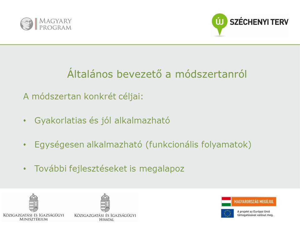Általános bevezető a módszertanról A módszertan konkrét céljai: Gyakorlatias és jól alkalmazható Egységesen alkalmazható (funkcionális folyamatok) További fejlesztéseket is megalapoz
