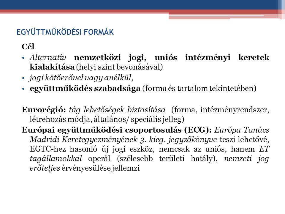 EGYÜTTMŰKÖDÉSI FORMÁK Cél Alternatív nemzetközi jogi, uniós intézményi keretek kialakítása (helyi szint bevonásával) jogi kötőerővel vagy anélkül, együttműködés szabadsága (forma és tartalom tekintetében) Eurorégió: tág lehetőségek biztosítása (forma, intézményrendszer, létrehozás módja, általános/ speciális jelleg) Európai együttműködési csoportosulás (ECG): Európa Tanács Madridi Keretegyezményének 3.
