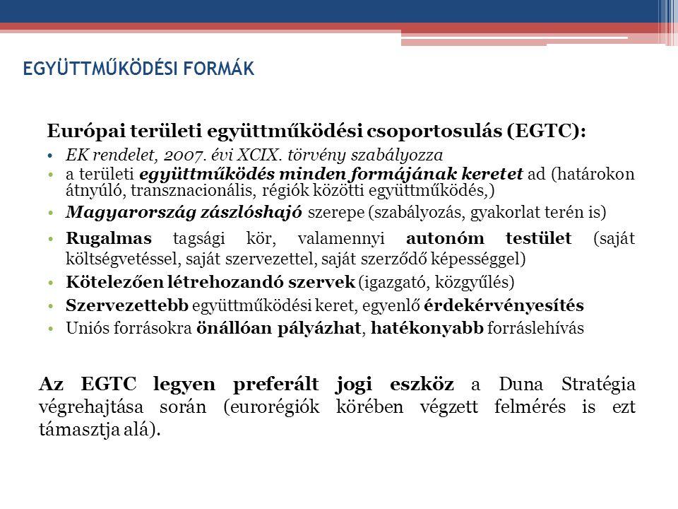 EGYÜTTMŰKÖDÉSI FORMÁK Európai területi együttműködési csoportosulás (EGTC): EK rendelet, 2007.