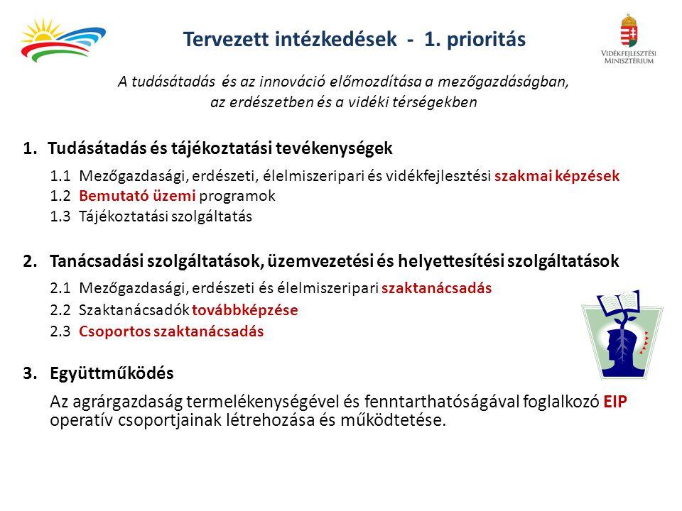 Agrárgazdaság 1.Technológiai fejlesztés a kertészeti és állattenyésztési ágazatokban.