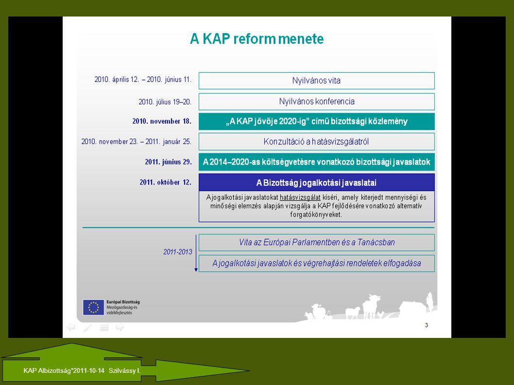 Hol tartunk a KAP reform eljárásában.