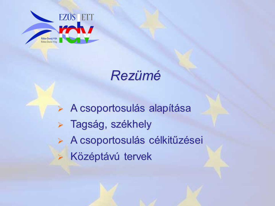 Rezümé  A csoportosulás alapítása  Tagság, székhely  A csoportosulás célkitűzései  Középtávú tervek