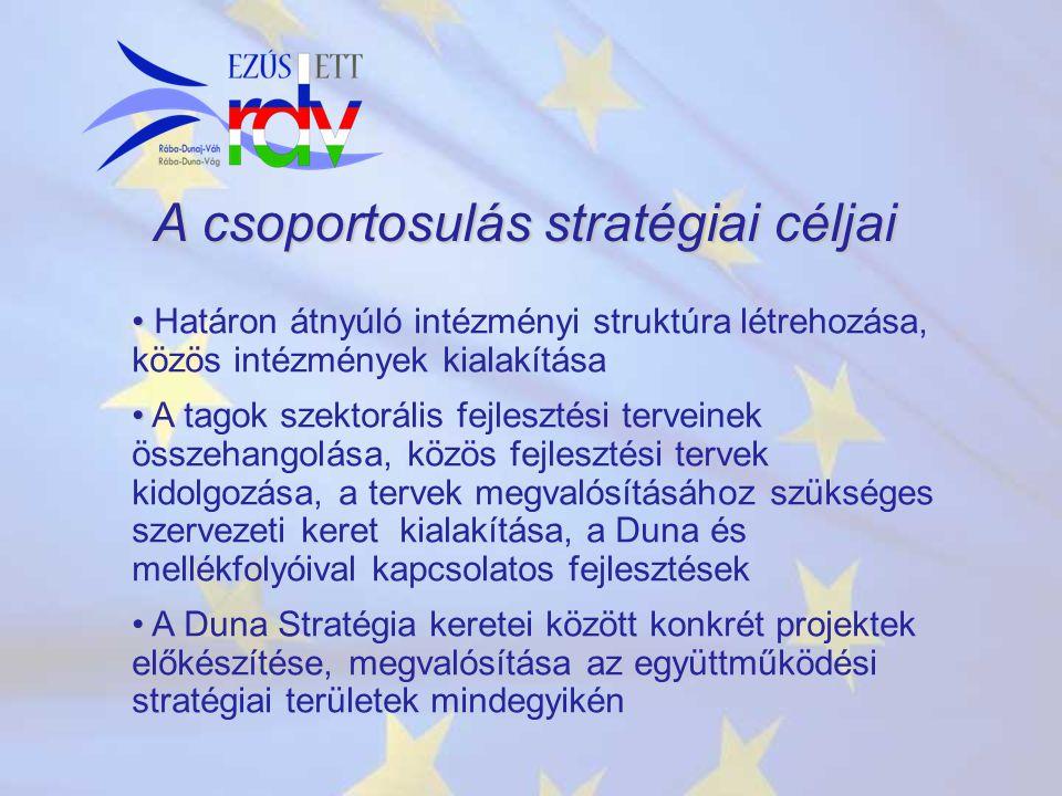 A csoportosulás stratégiai céljai Határon átnyúló intézményi struktúra létrehozása, közös intézmények kialakítása A tagok szektorális fejlesztési terveinek összehangolása, közös fejlesztési tervek kidolgozása, a tervek megvalósításához szükséges szervezeti keret kialakítása, a Duna és mellékfolyóival kapcsolatos fejlesztések A Duna Stratégia keretei között konkrét projektek előkészítése, megvalósítása az együttműködési stratégiai területek mindegyikén